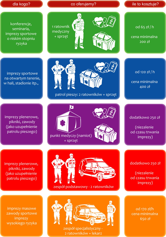 infografika-obstawy